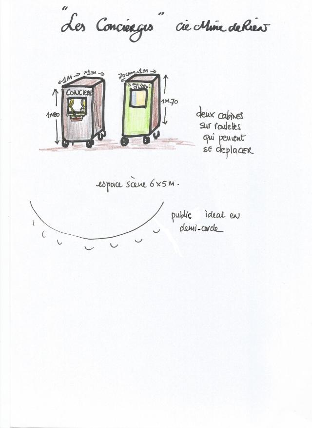 dessin implantation de L'éloge des Concierges